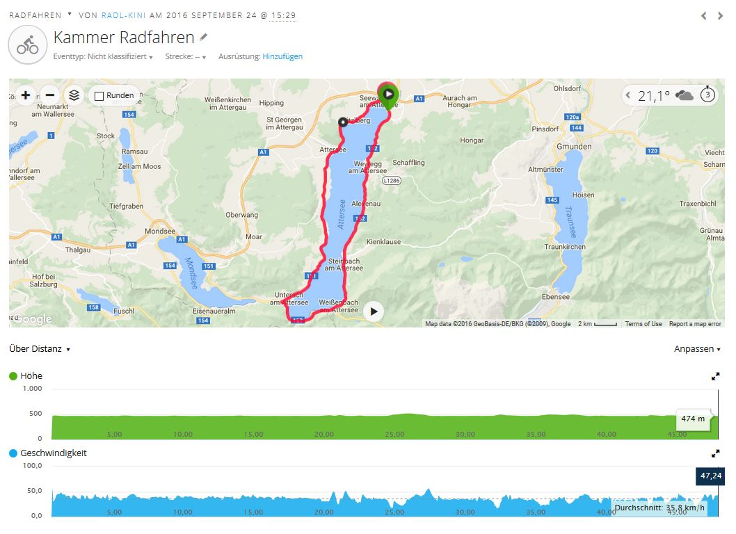 20160924_attersee_kingofthelake_2016_uebersicht_garmin_connect